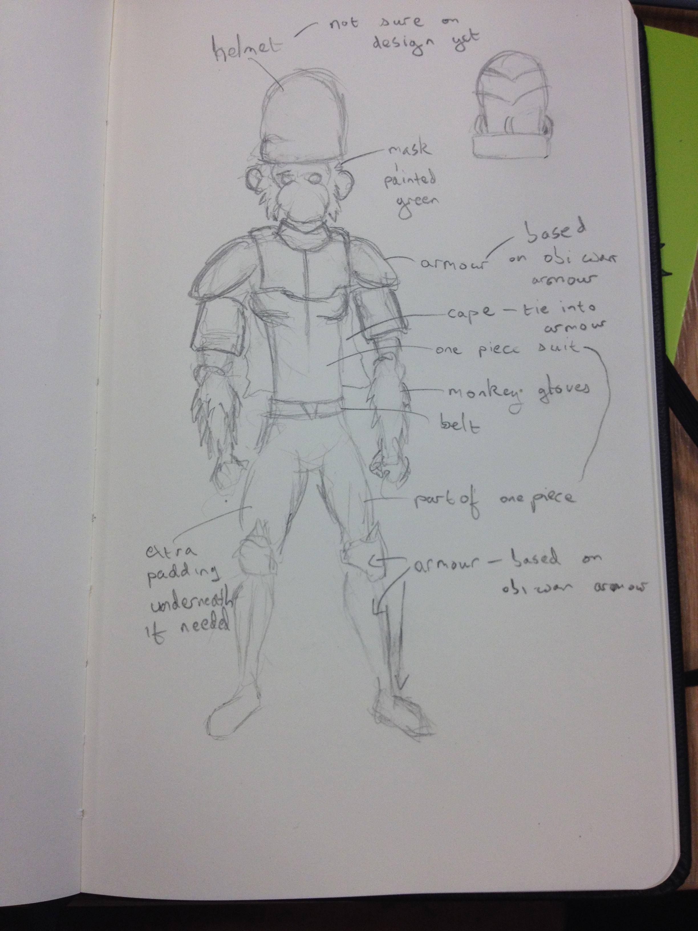 Mojo Jojo cosplay sketch 2