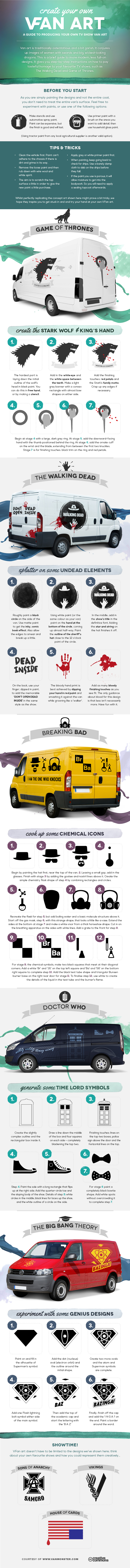 Van Art infographic