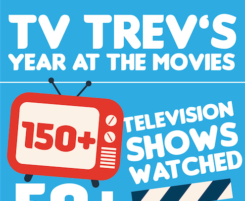 TV Trev: Year in Review