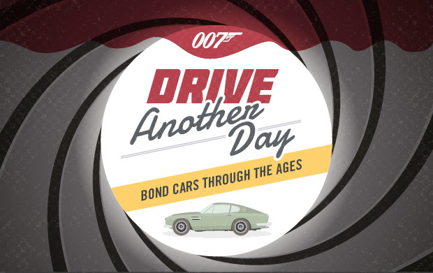Bond Cars through the ages